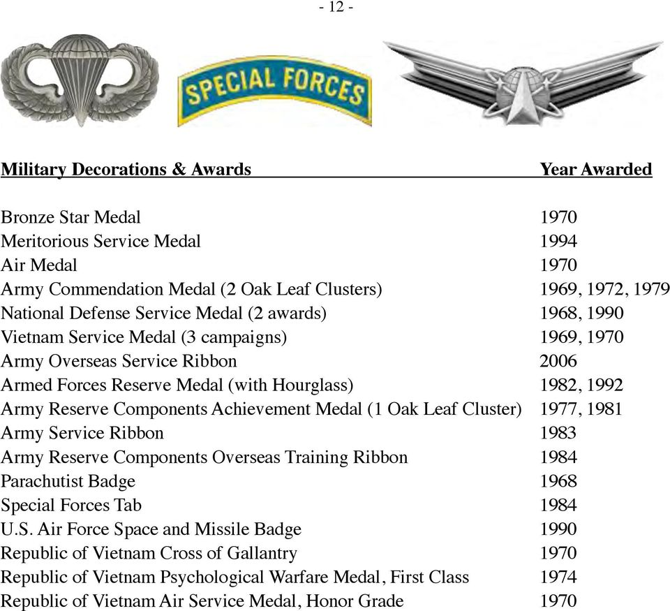 Components Achievement Medal (1 Oak Leaf Cluster) 1977, 1981 Army Se