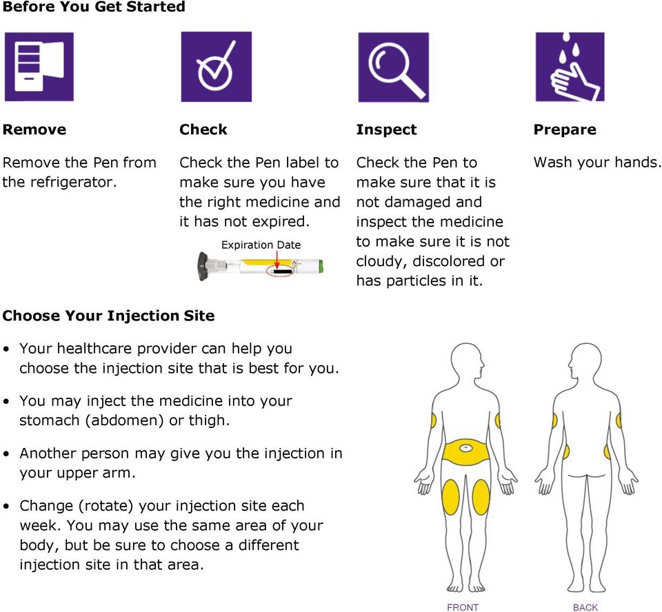 Choose Your Injection Site Your healthcare provider can help you choose the injection site that is best for you. You may inject the medicine into your stomach (abdomen) or thigh.