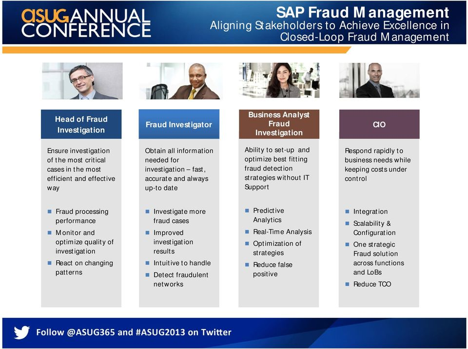 best fitting fraud detection strategies without IT Support Respond rapidly to business needs while keeping costs under control Fraud processing performance Monitor and optimize quality of