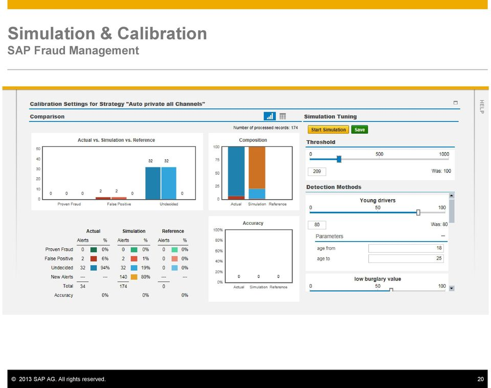 management fraud Mitigate fraud risk and reduce losses by improving the detection and prevention  of anomalies – with powerful big data screening  sap audit management.