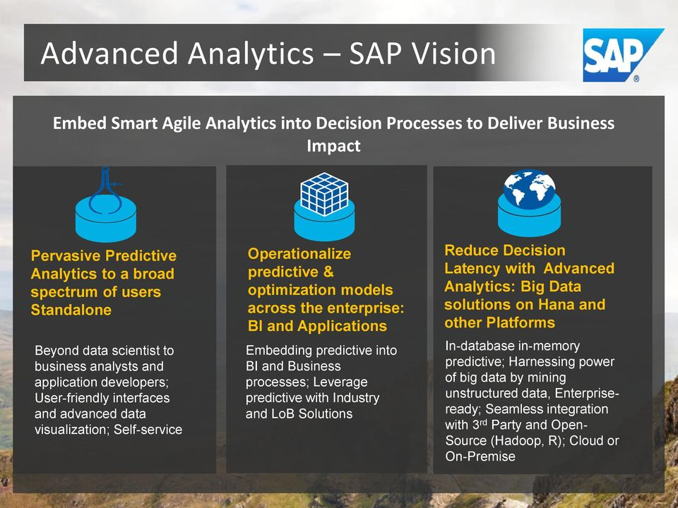 enterprise: BI and Applications Embedding predictive into BI and Business processes; Leverage predictive with Industry and LoB Solutions Reduce Decision Latency with Advanced Analytics: Big Data