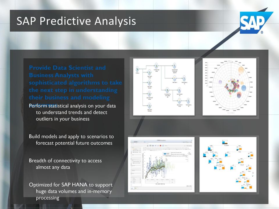 trends and detect outliers in your business Build models and apply to scenarios to forecast potential future outcomes