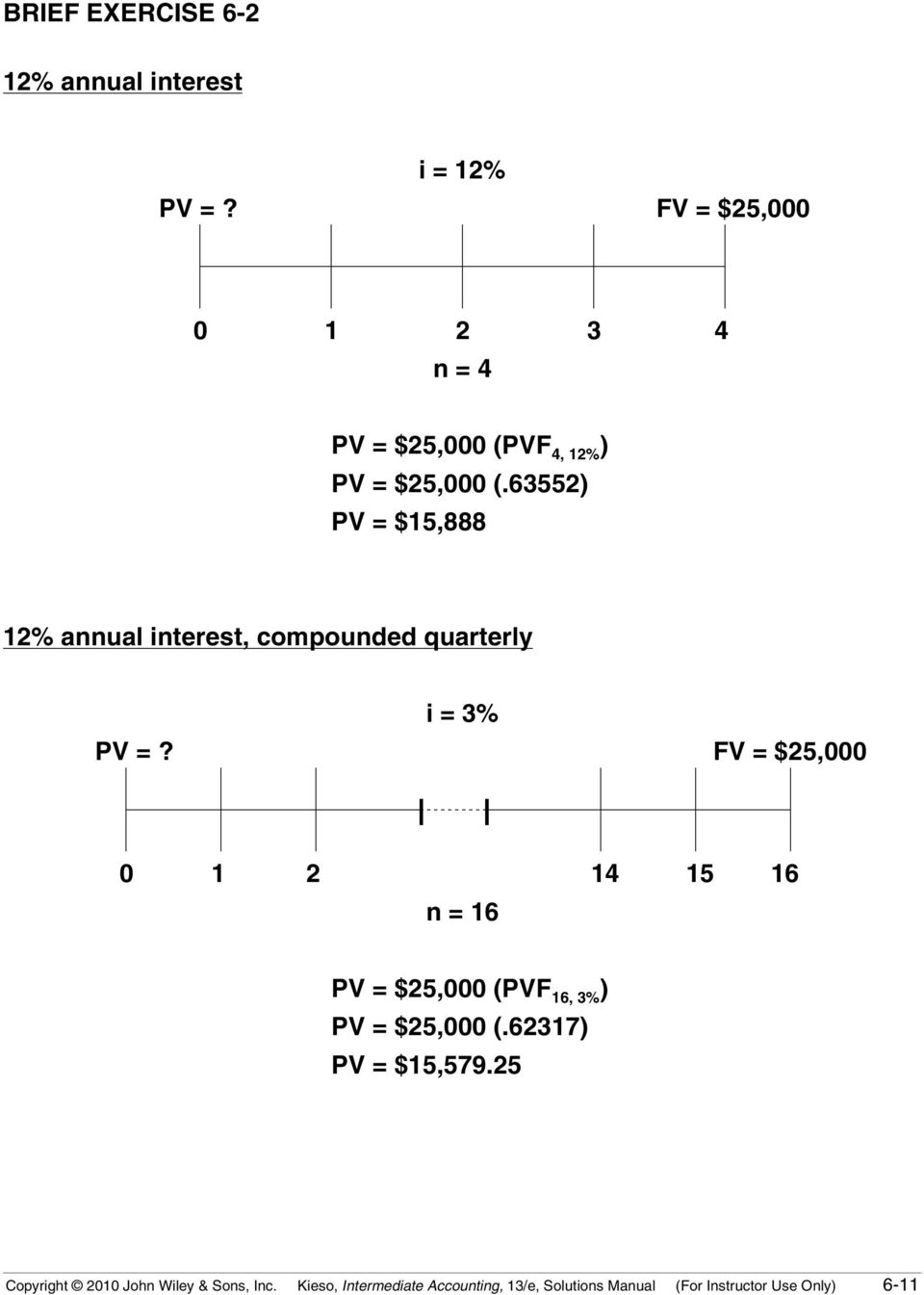 63552) PV = $15,888 12% annual interest, compounded quarterly i = 3% PV =?