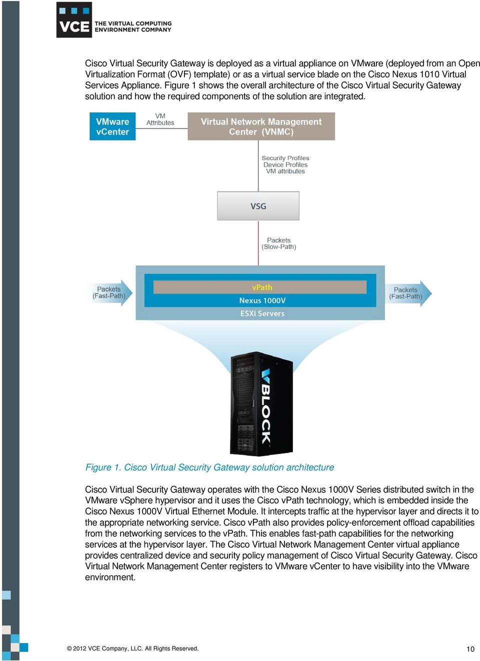 shows the overall architecture of the Cisco Virtual Security Gateway solution and how the required components of the solution are integrated. Figure 1.