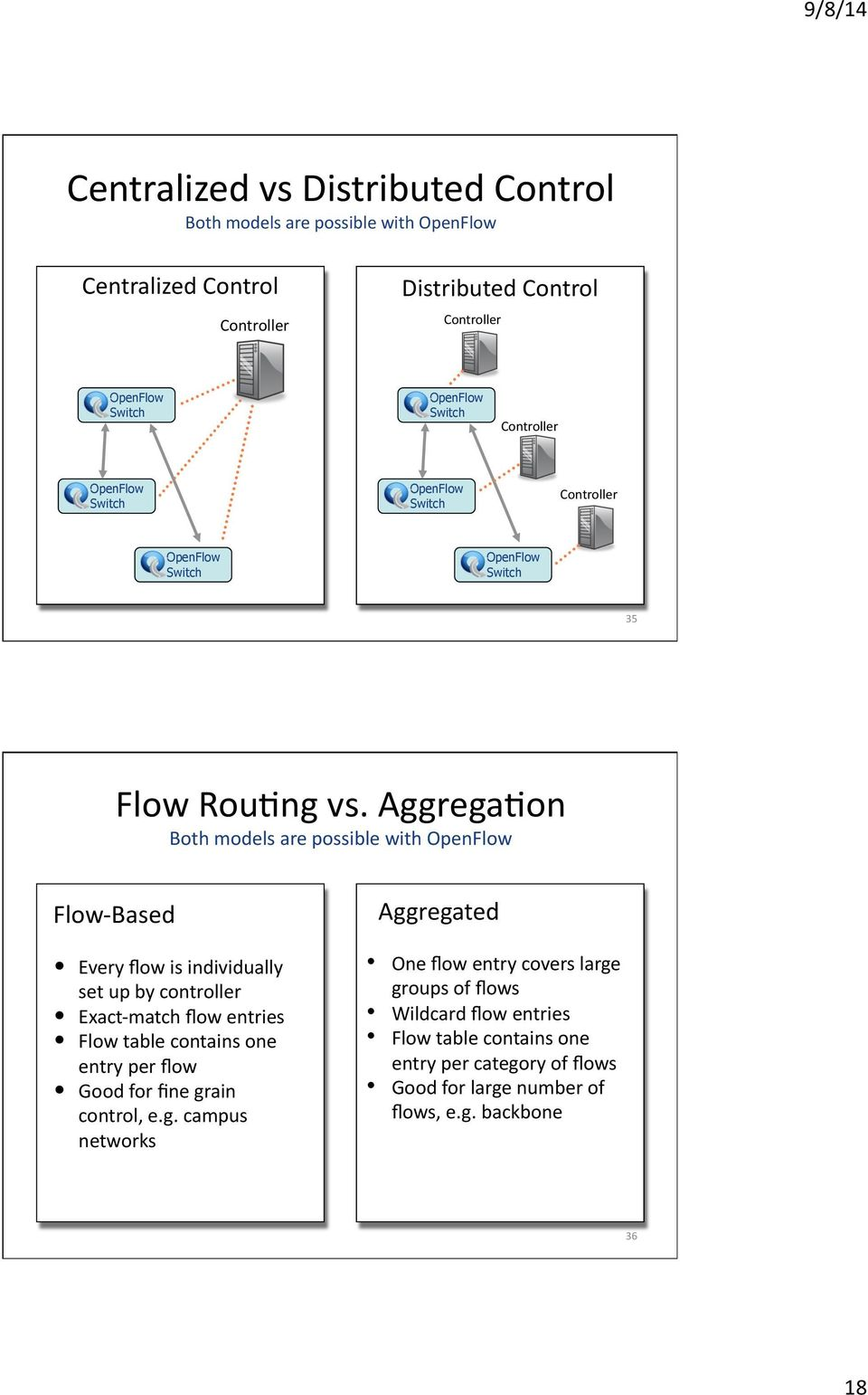 AggregaVon Both models are possible with OpenFlow Flow- Based Every flow is individually set up by controller Exact- match flow entries Flow table contains one entry per