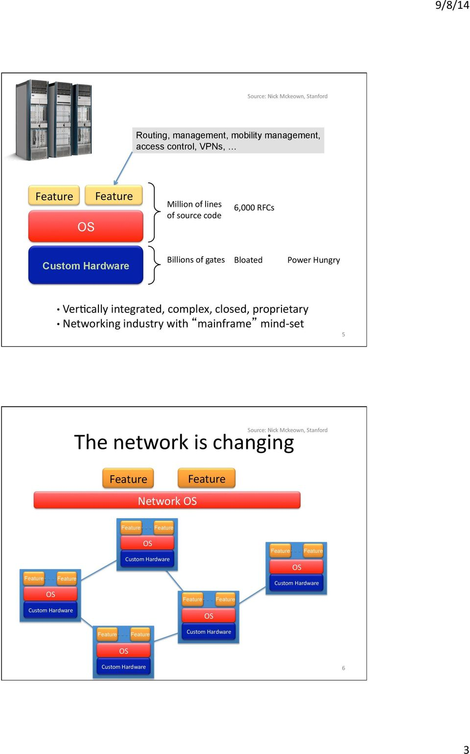 with mainframe mind- set 5 The network is changing Feature Feature Network OS Source: Nick Mckeown, Stanford Feature Feature Feature Feature
