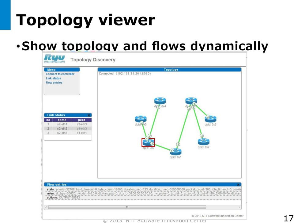 topology and