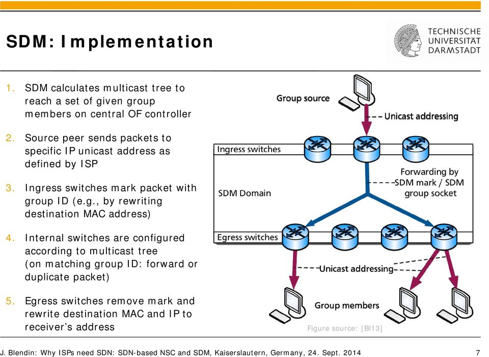 Internal switches are configured according to multicast tree (on matching group ID: forward or duplicate packet) 5.