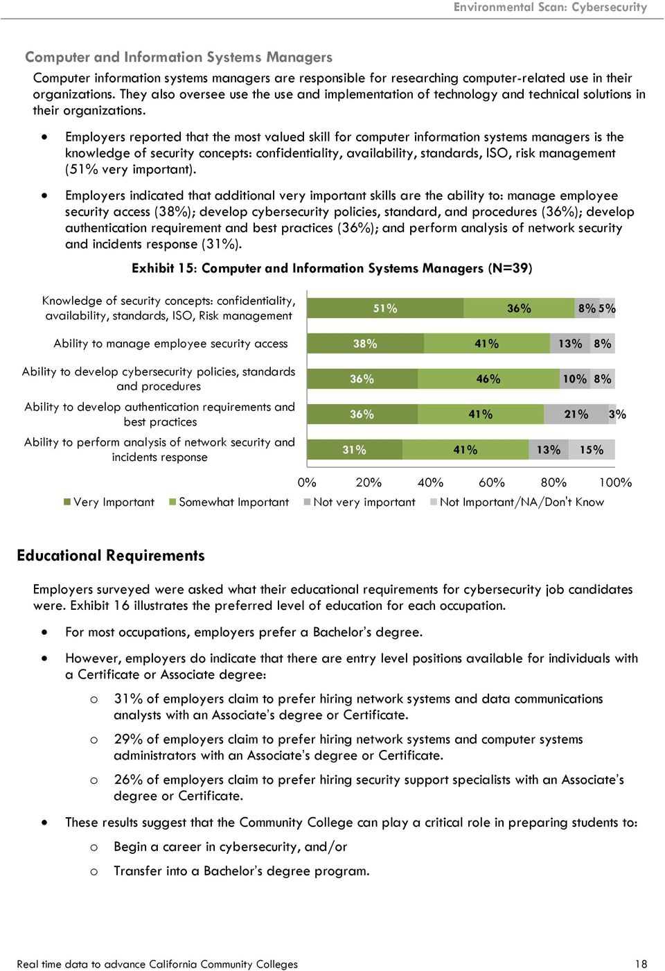 Employers reported that the most valued skill for computer information systems managers is the knowledge of security concepts: confidentiality, availability, standards, ISO, risk management (51% very