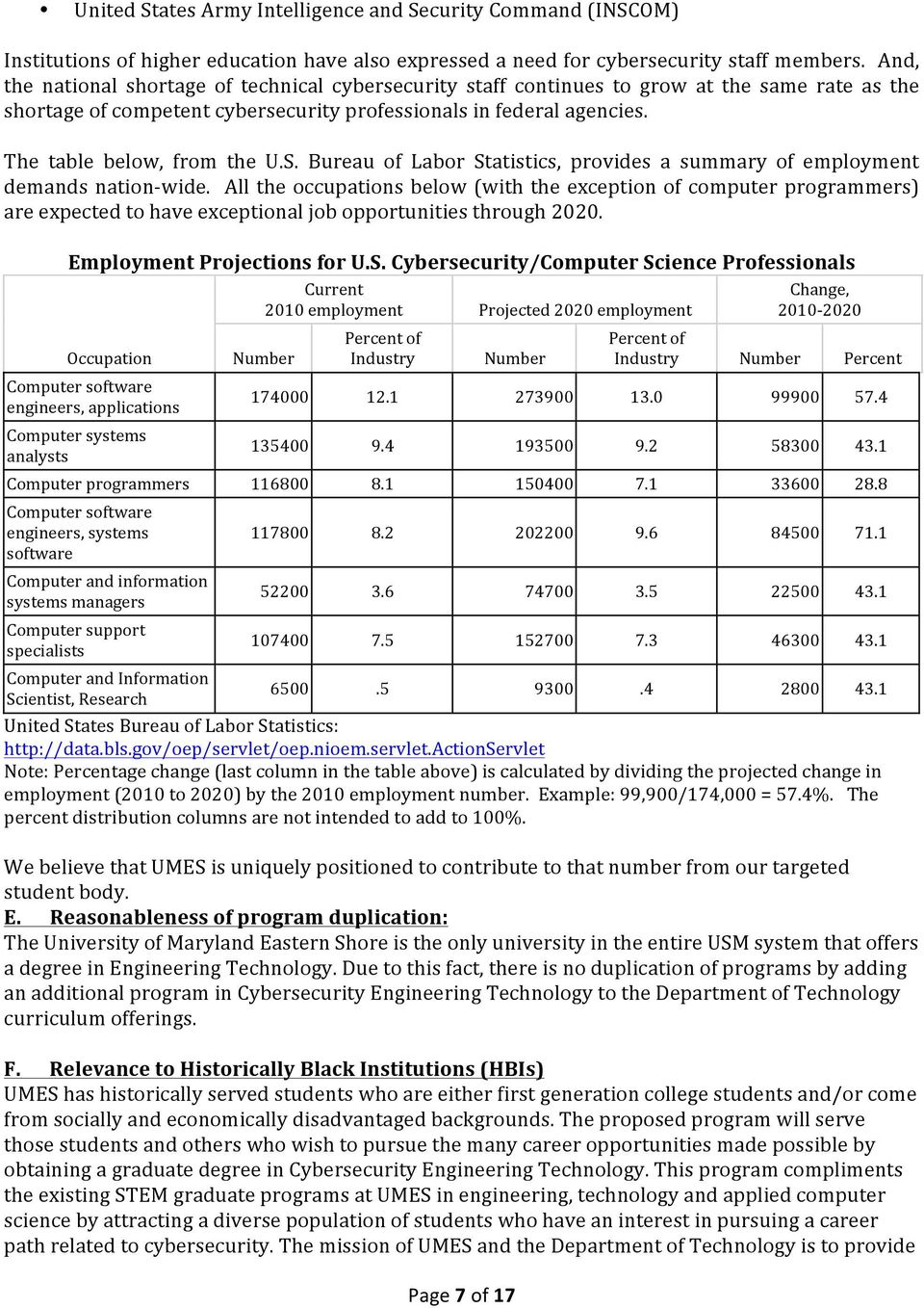The table below, from the U.S. Bureau of Labor Statistics, provides a summary of employment demands nation- wide.