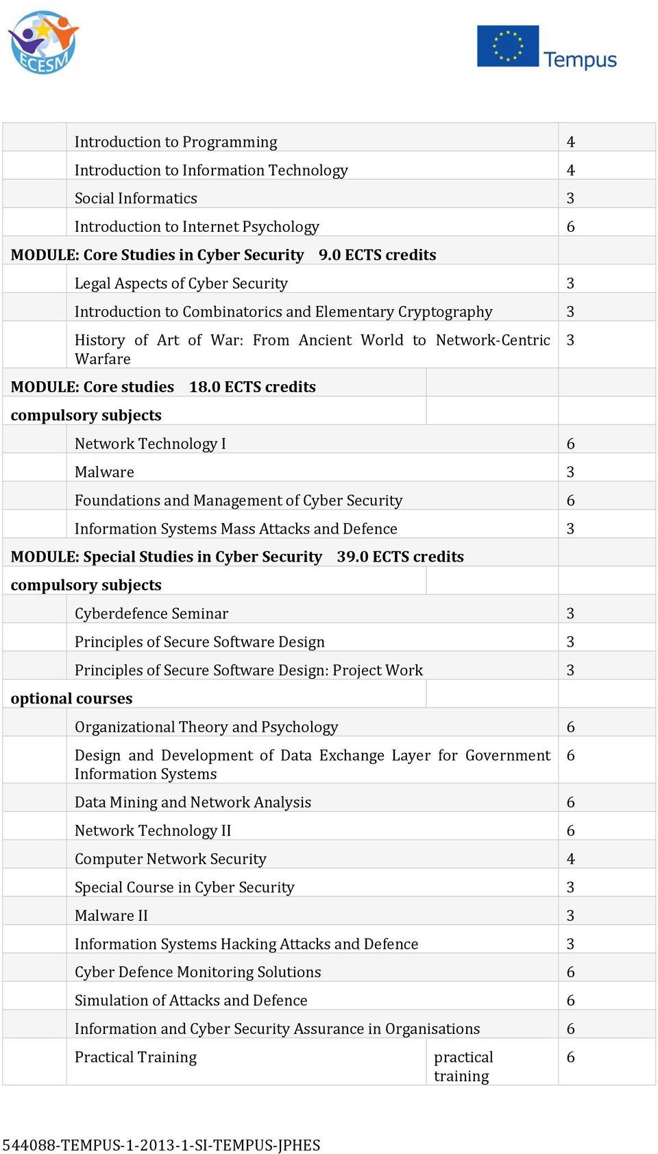18.0 ECTS credits compulsory subjects Network Technology I 6 Malware 3 Foundations and Management of Cyber Security 6 Information Systems Mass Attacks and Defence 3 MODULE: Special Studies in Cyber