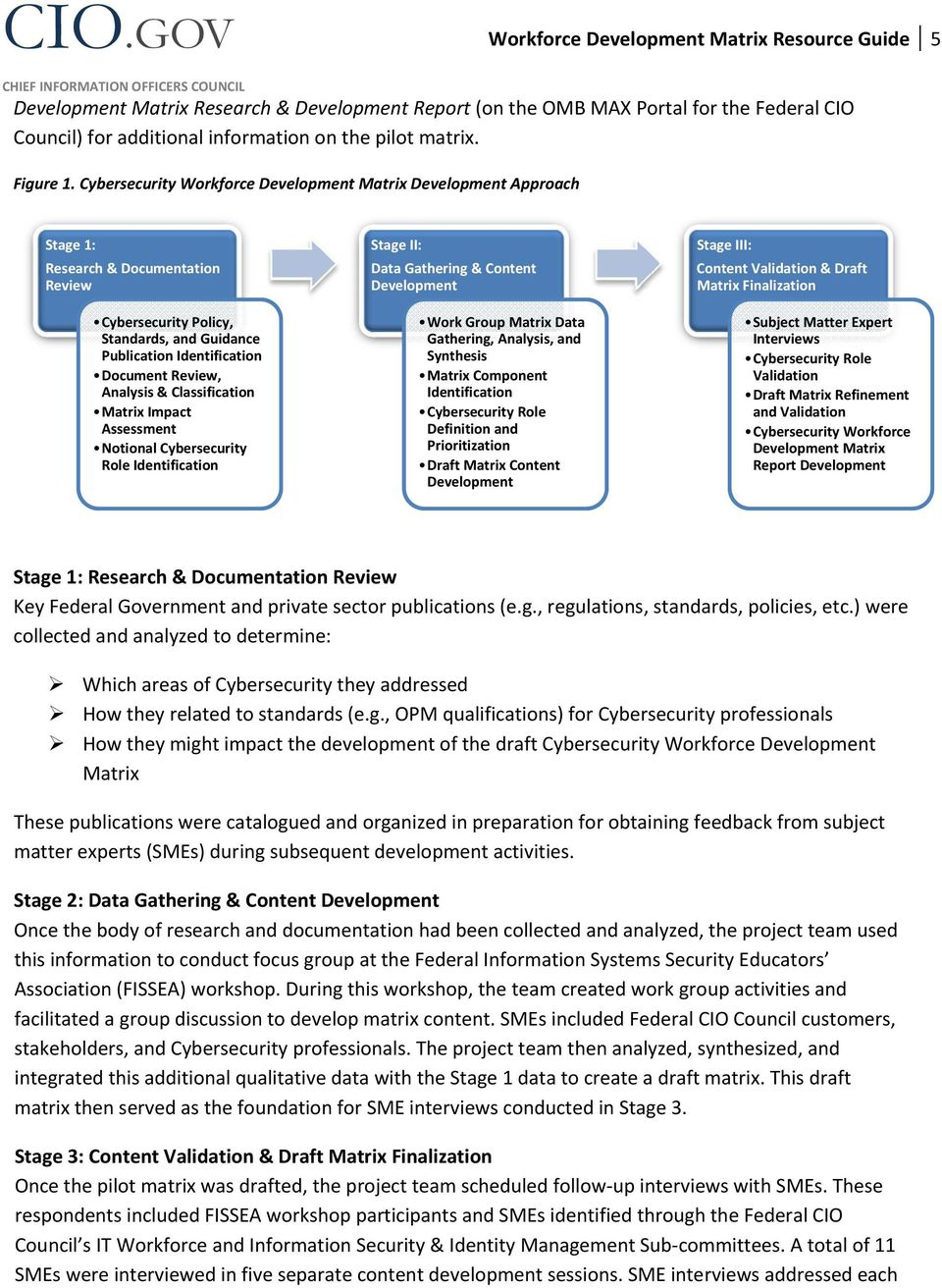 Cybersecurity Workforce Development Matrix Development Approach Stage 1: Research & Documentation Review Cybersecurity Policy, Standards, and Guidance Publication Identification Document Review,