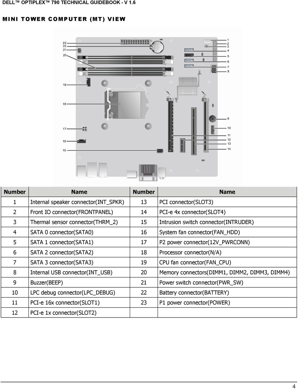 Modern Dell Atx Power Supply Pinout Frieze - Electrical and Wiring ...