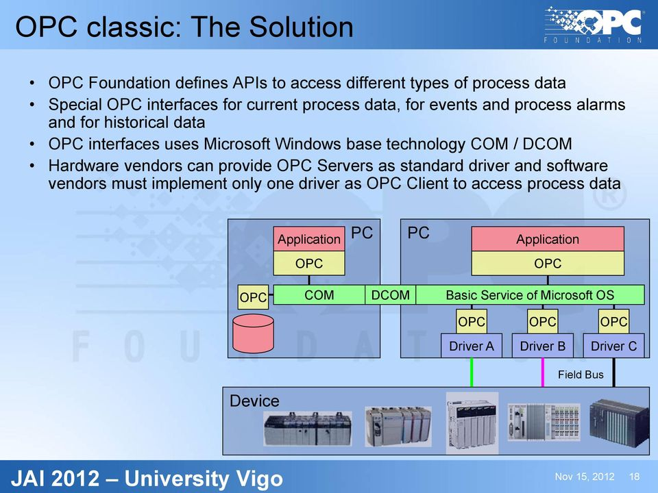 can provide OPC Servers as standard driver and software vendors must implement only one driver as OPC Client to access process data