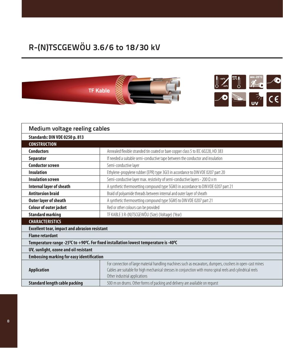 Reliable and efficient mining mining cables pdf conductor screen semi conductive layer insulation ethylene propylene rubber epr type 3gi3 keyboard keysfo Images