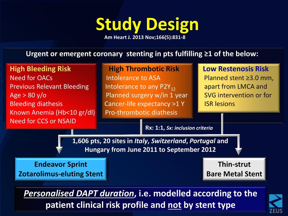 3.0 mm, Previous Relevant Bleeding Intolerance to any P2Y 12 apart from LMCA and Age > 80 y/o Planned surgery w/in 1 year SVG intervention or for Bleeding diathesis Cancer-life expectancy >1 Y ISR