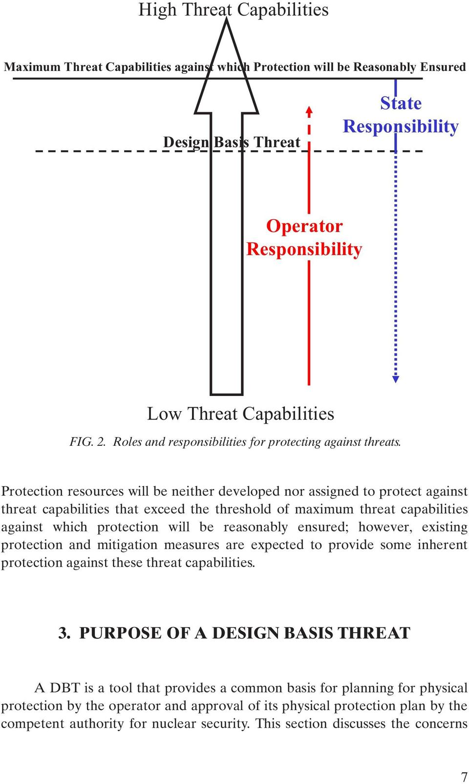 Protection resources will be neither developed nor assigned to protect against threat capabilities that exceed the threshold of maximum threat capabilities against which protection will be reasonably