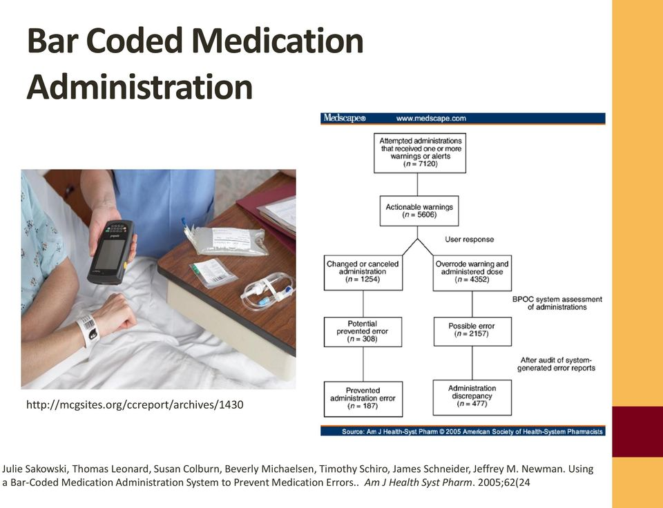 a problem encountered whilst administering medication Section v when you are finished with this section, you will be able to: • describe the most common routes of medication administration (p 2.