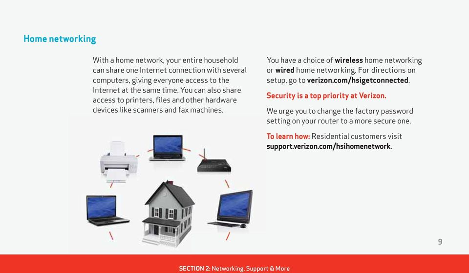 You have a choice of wireless home networking or wired home networking. For directions on setup, go to verizon.com/hsigetconnected.