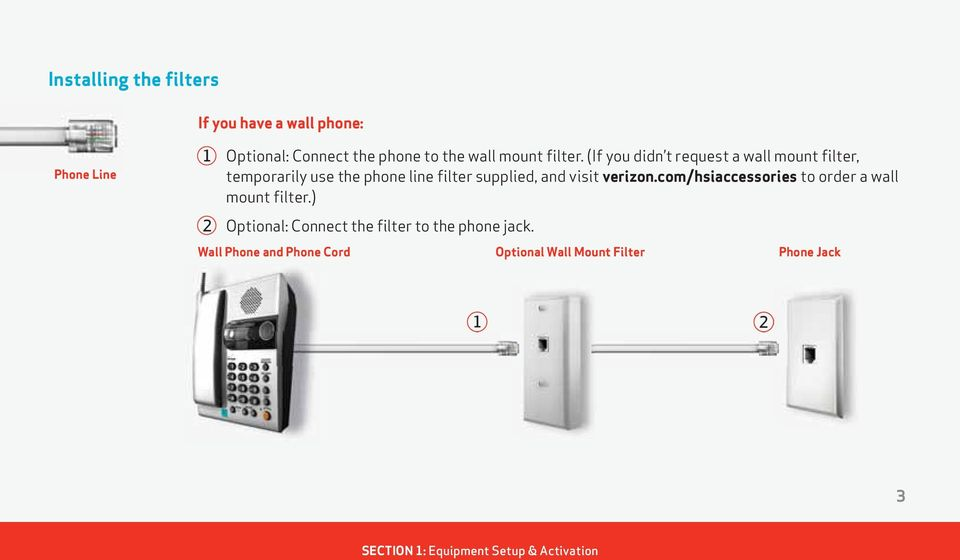 (If you didn t request a wall mount filter, temporarily use the phone line filter supplied, and visit