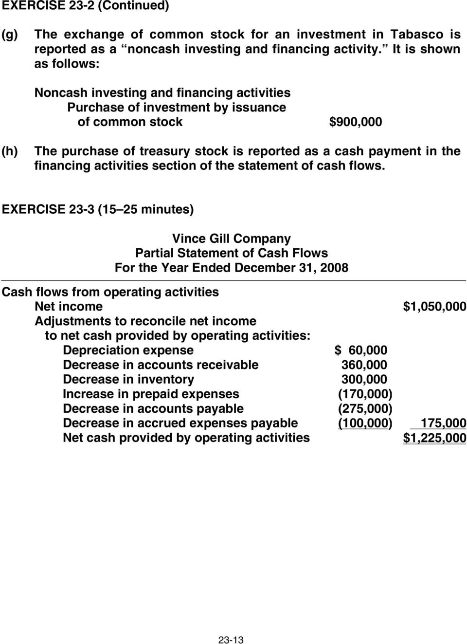 financing activities section of the statement of cash flows.