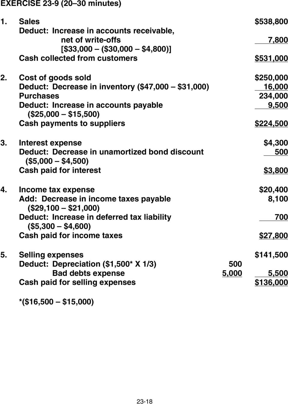 Interest expense $4,300 Deduct: Decrease in unamortized bond discount 500 ($5,000 $4,500) Cash paid for interest $3,800 4.