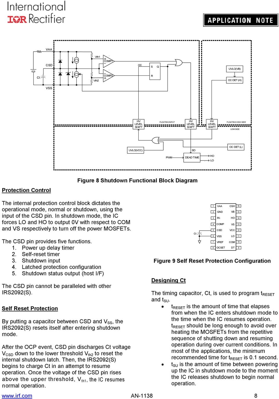 In shutdown mode, the IC forces and to output 0V with respect to and respectively to turn off the power MOSFETs. The pin provides five functions.. Power up delay timer. Self-reset timer.