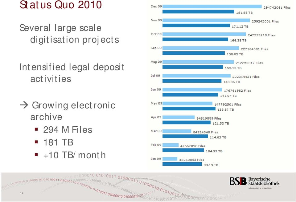 legal deposit activities Growing