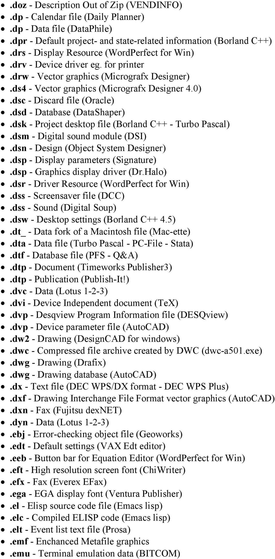 dsc - Discard file (Oracle).dsd - Database (DataShaper).dsk - Project desktop file (Borland C++ - Turbo Pascal).dsm - Digital sound module (DSI).dsn - Design (Object System Designer).