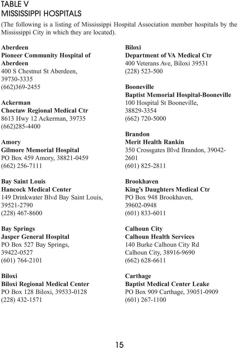 Memorial Hospital PO Box 459 Amory, 38821-0459 (662) 256-7111 Bay Saint Louis Hancock Medical Center 149 Drinkwater Blvd Bay Saint Louis, 39521-2790 (228) 467-8600 Bay Springs Jasper General Hospital