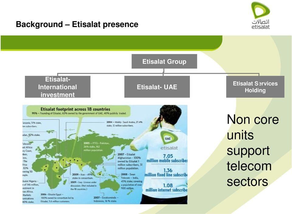 investment Etisalat- UAE Etisalat