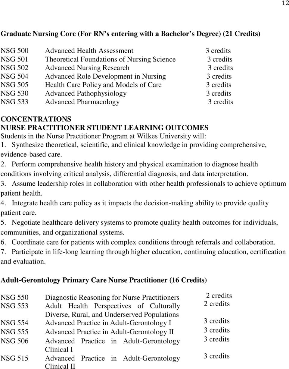 Advanced Pharmacology 3 credits CONCENTRATIONS NURSE PRACTITIONER STUDENT LEARNING OUTCOMES Students in the Nurse Practitioner Program at Wilkes University will: 1.