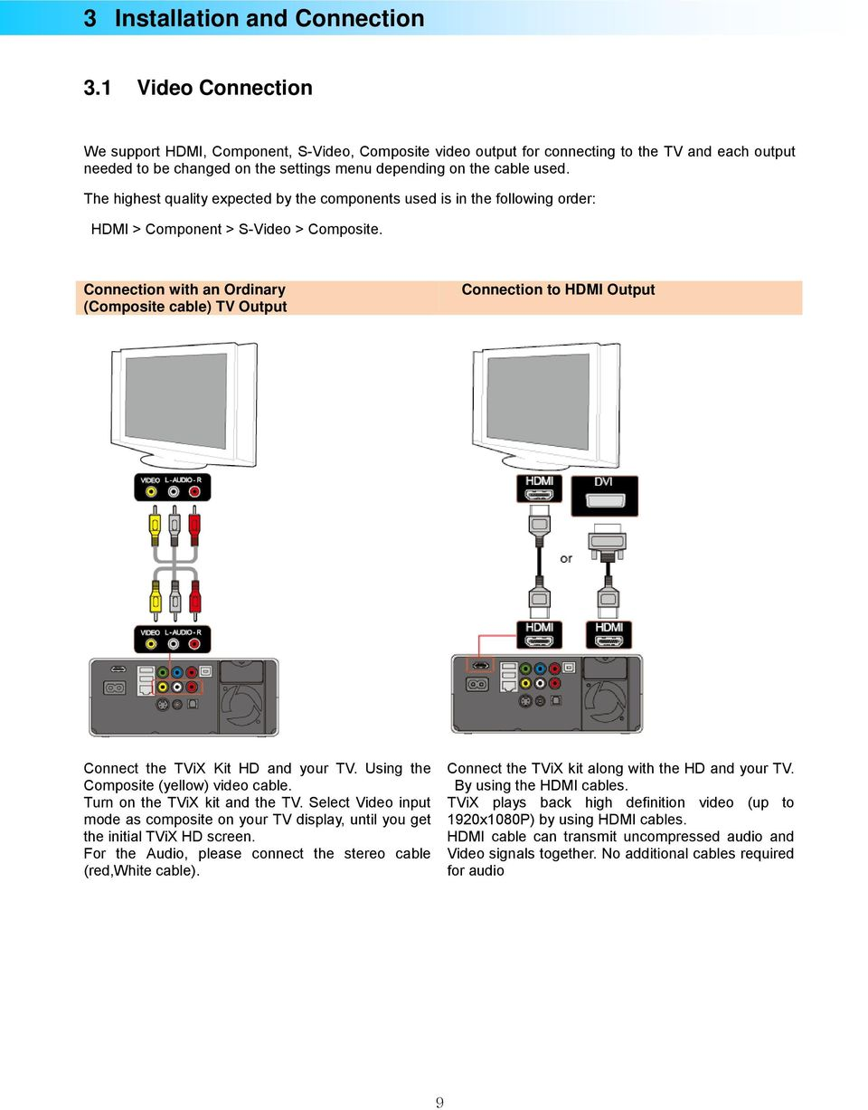 The highest quality expected by the components used is in the following  order: HDMI >