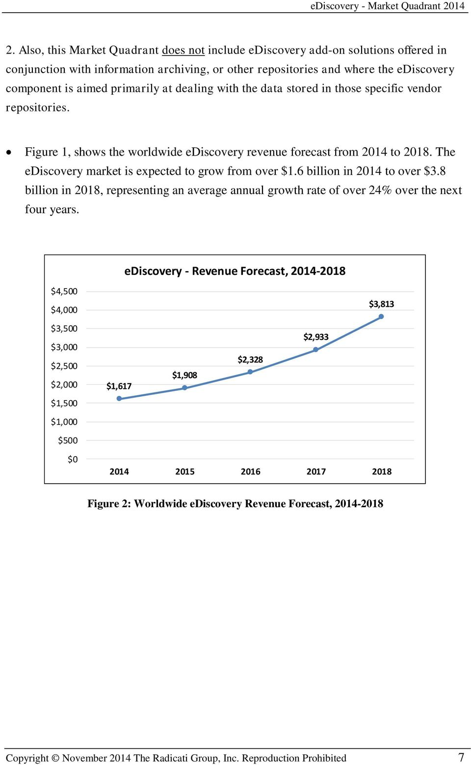 The ediscovery market is expected to grow from over $1.6 billion in 2014 to over $3.8 billion in 2018, representing an average annual growth rate of over 24% over the next four years.