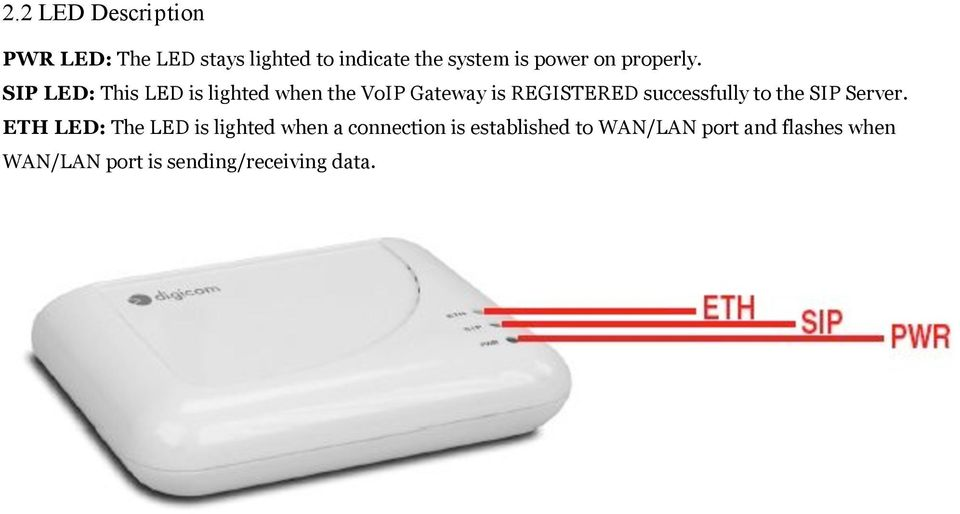 SIP LED: This LED is lighted when the VoIP Gateway is REGISTERED successfully to