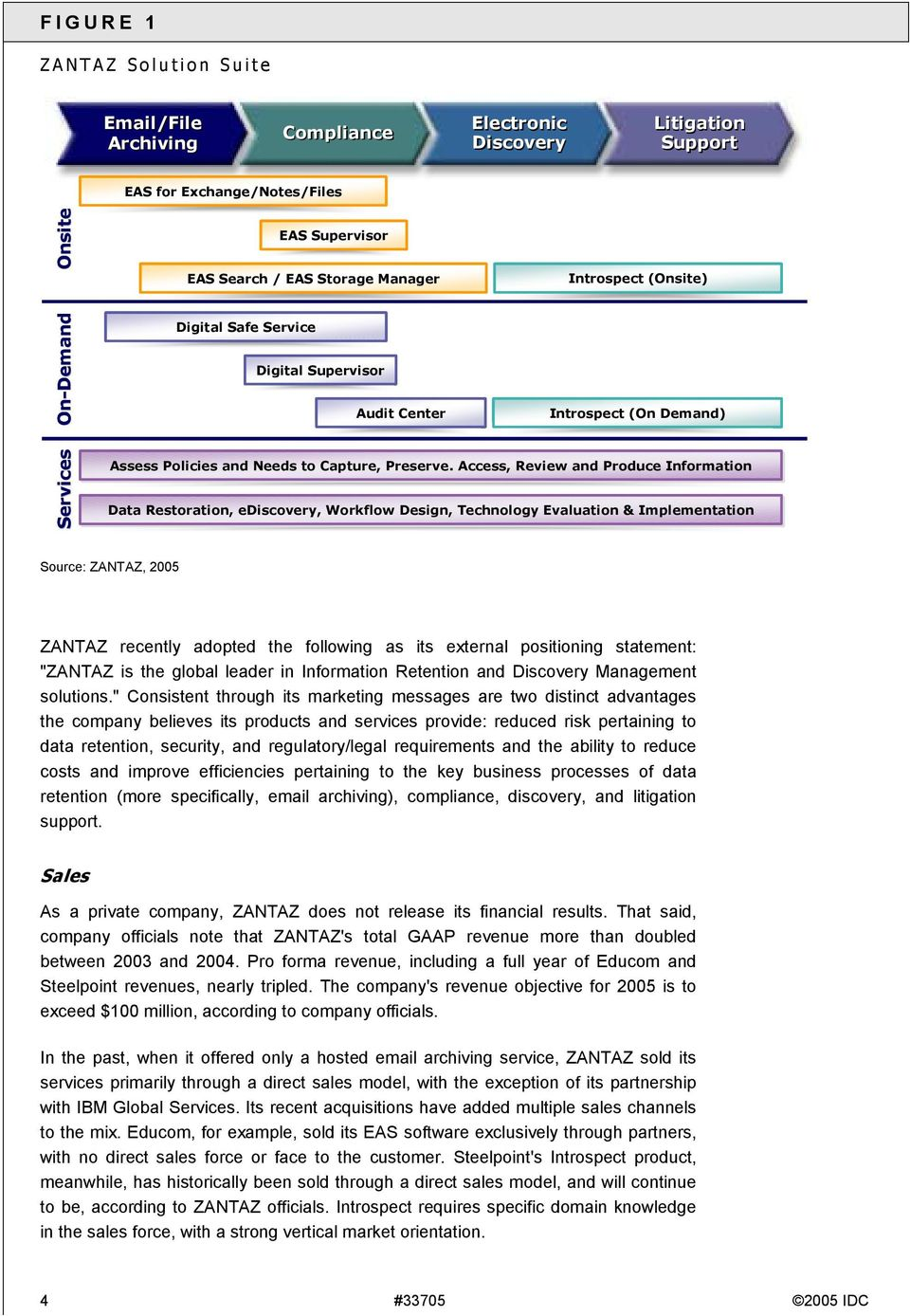 Access, Review and Produce Information Data Restoration, ediscovery, Workflow Design, Technology Evaluation & Implementation Source: ZANTAZ, 2005 ZANTAZ recently adopted the following as its external