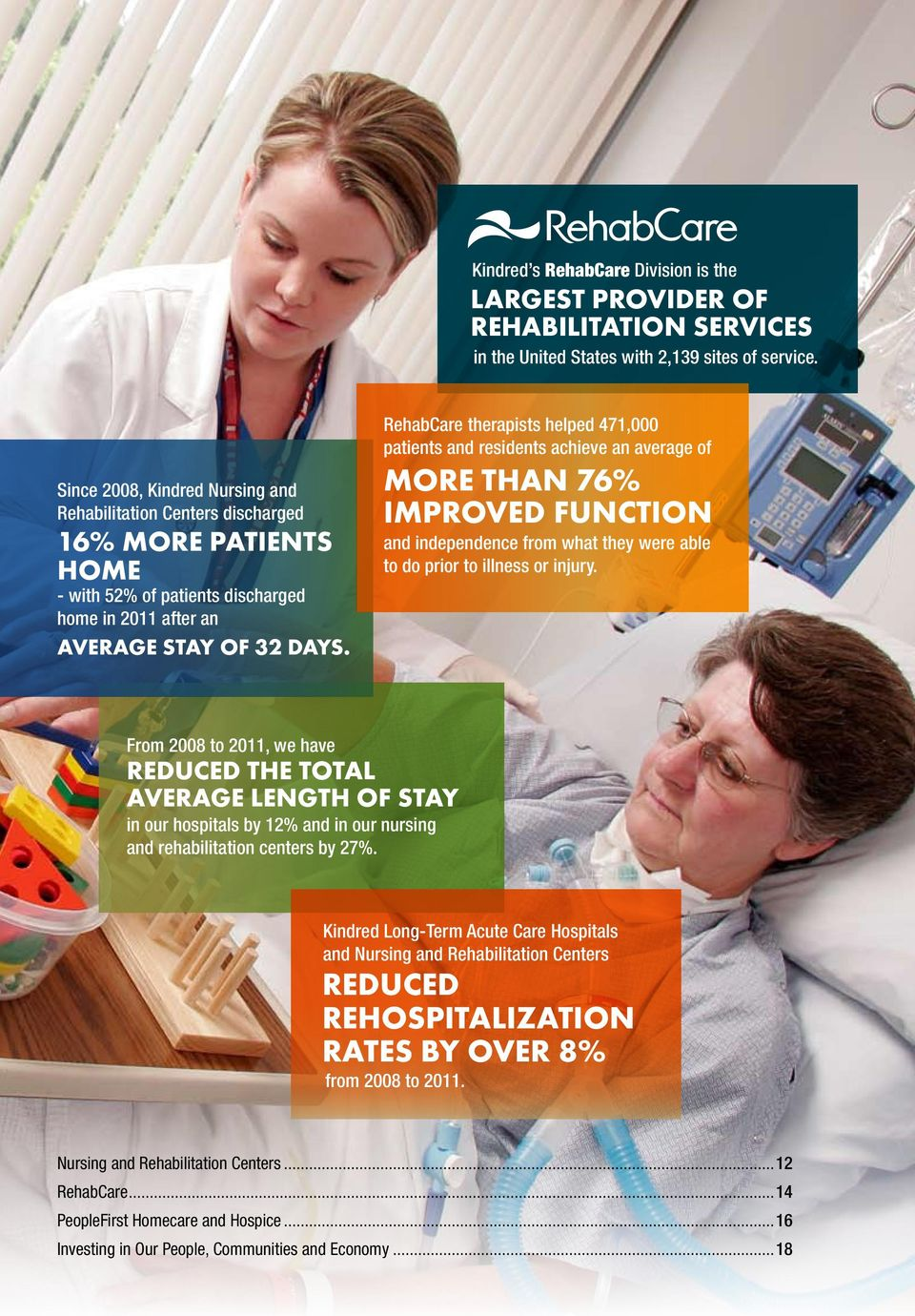 RehabCare therapists helped 471,000 patients and residents achieve an average of more than 76% improved function and independence from what they were able to do prior to illness or injury.