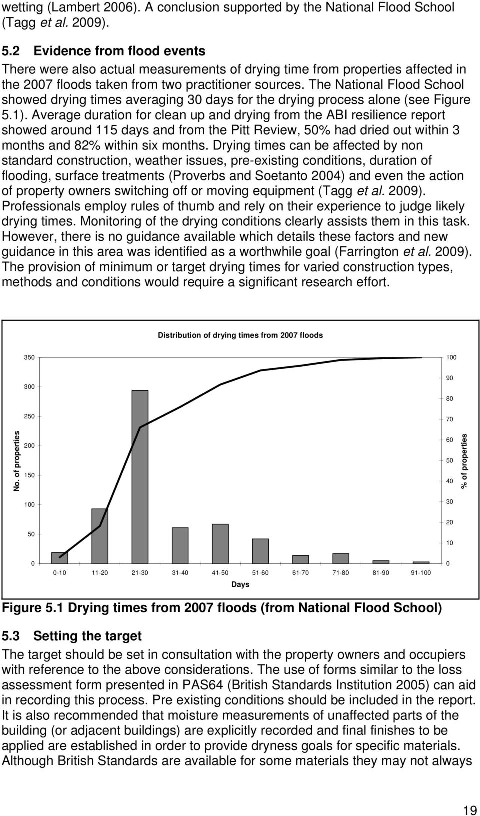 The National Flood School showed drying times averaging 30 days for the drying process alone (see Figure 5.1).