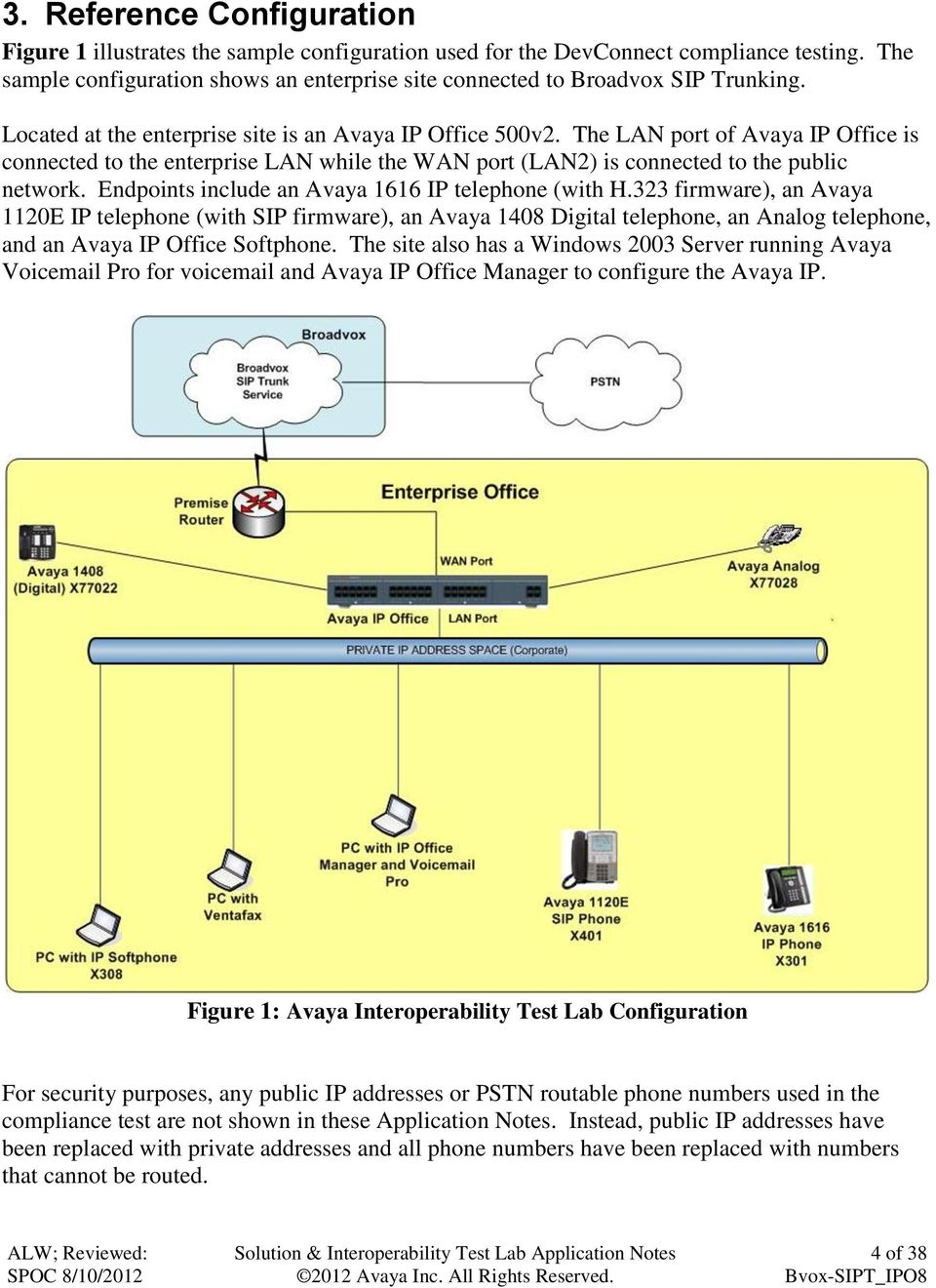 The LAN port of Avaya IP Office is connected to the enterprise LAN while the WAN port (LAN2) is connected to the public network. Endpoints include an Avaya 1616 IP telephone (with H.