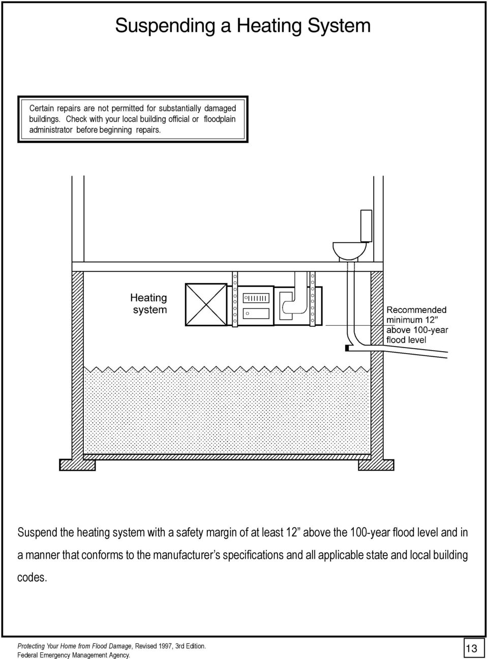 Suspend the heating system with a safety margin of at least 12 above the 100-year flood level and in