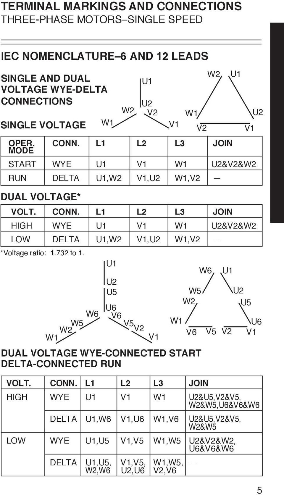 weg 6 lead motor wiring diagram ewiring weg 12 lead motor wiring diagram solidfonts