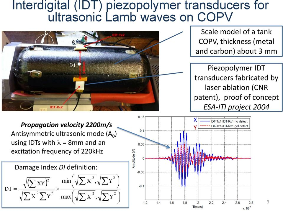 using IDTs with = 8mm and an excitation frequency of 0kHz Piezopolymer IDT transducers fabricated by laser
