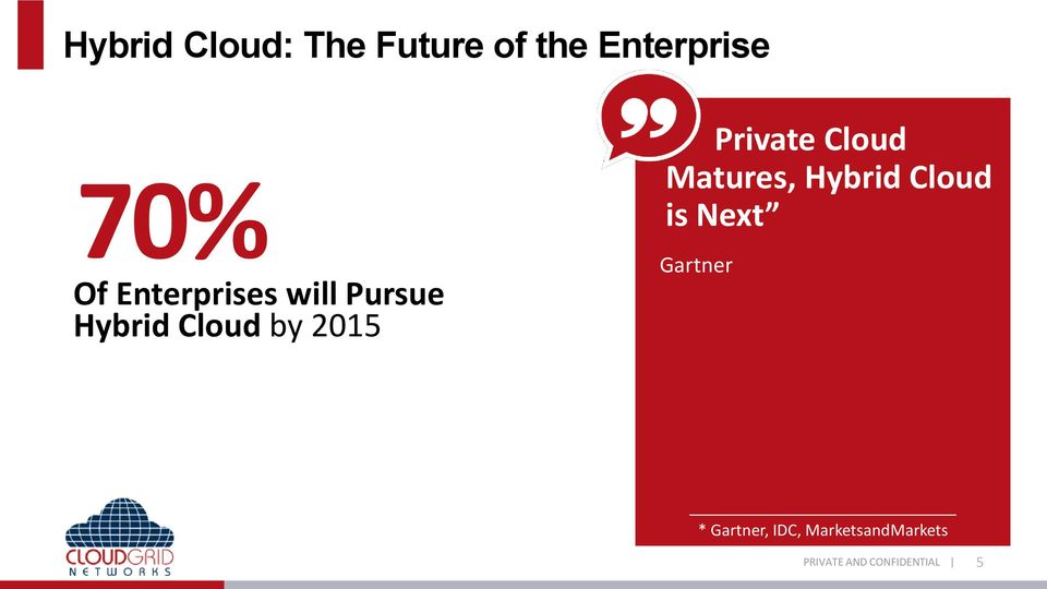 by 2015 Private Cloud Matures, Hybrid Cloud