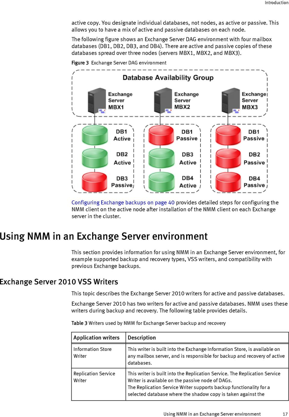 There are active and passive copies of these databases spread over three nodes (servers MBX1, MBX2, and MBX3).