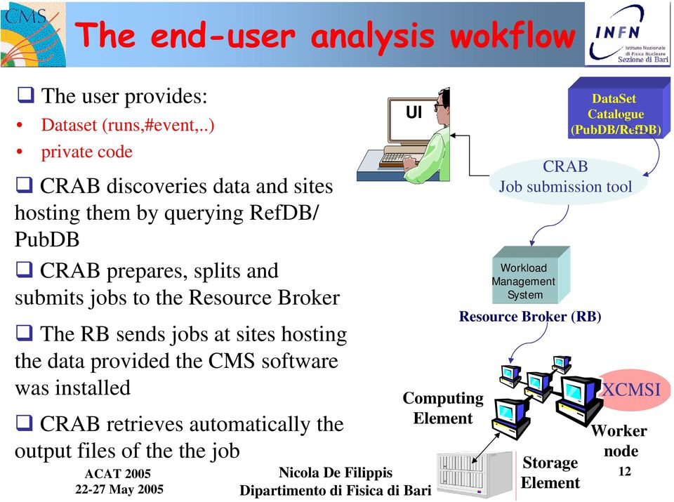 Resource Broker The RB sends jobs at sites hosting the data provided the CMS software was installed CRAB retrieves automatically