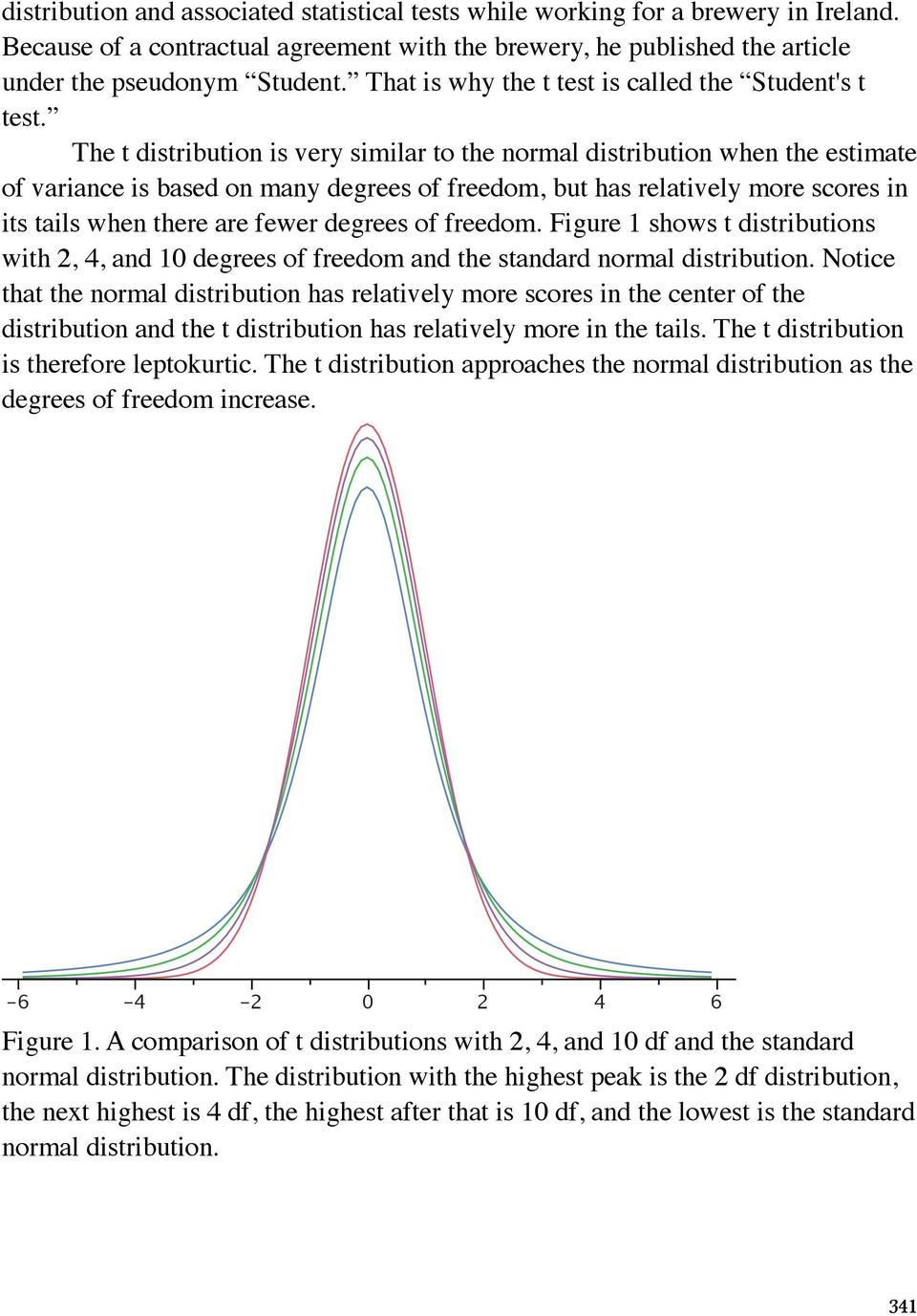The t distribution is very similar to the normal distribution when the estimate of variance is based on many degrees of freedom, but has relatively more scores in its tails when there are fewer