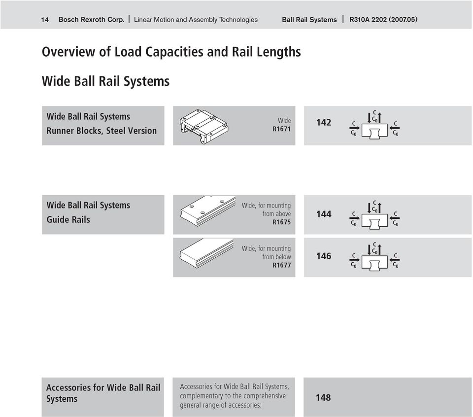 C C 0 C C 0 C C 0 Wide Ball Rail Systems Guide Rails Wide, for mounting from above R1675 144 C C 0 C C 0 C C 0 Wide, for mounting from