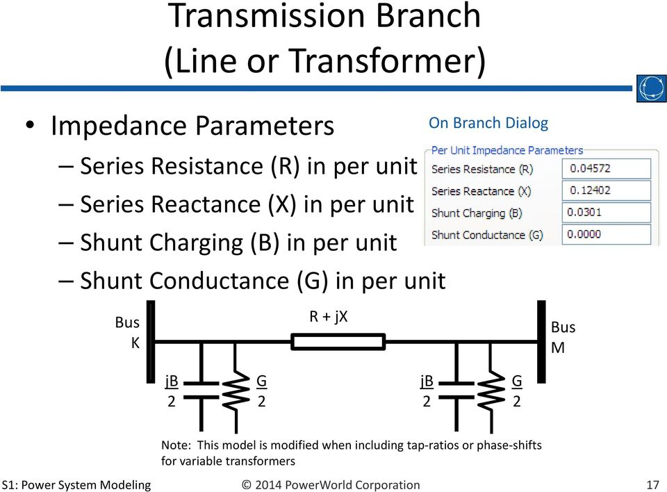On Branch Dialog Bus K R + jx Bus M jb G jb G S: Power System Modeling Note: This model is