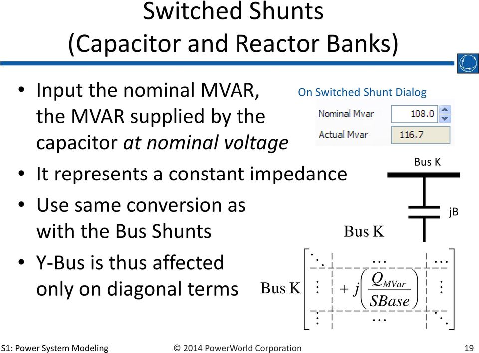 with the Bus Shunts Y-Bus is thus affected only on diagonal terms Bus K On Switched Shunt