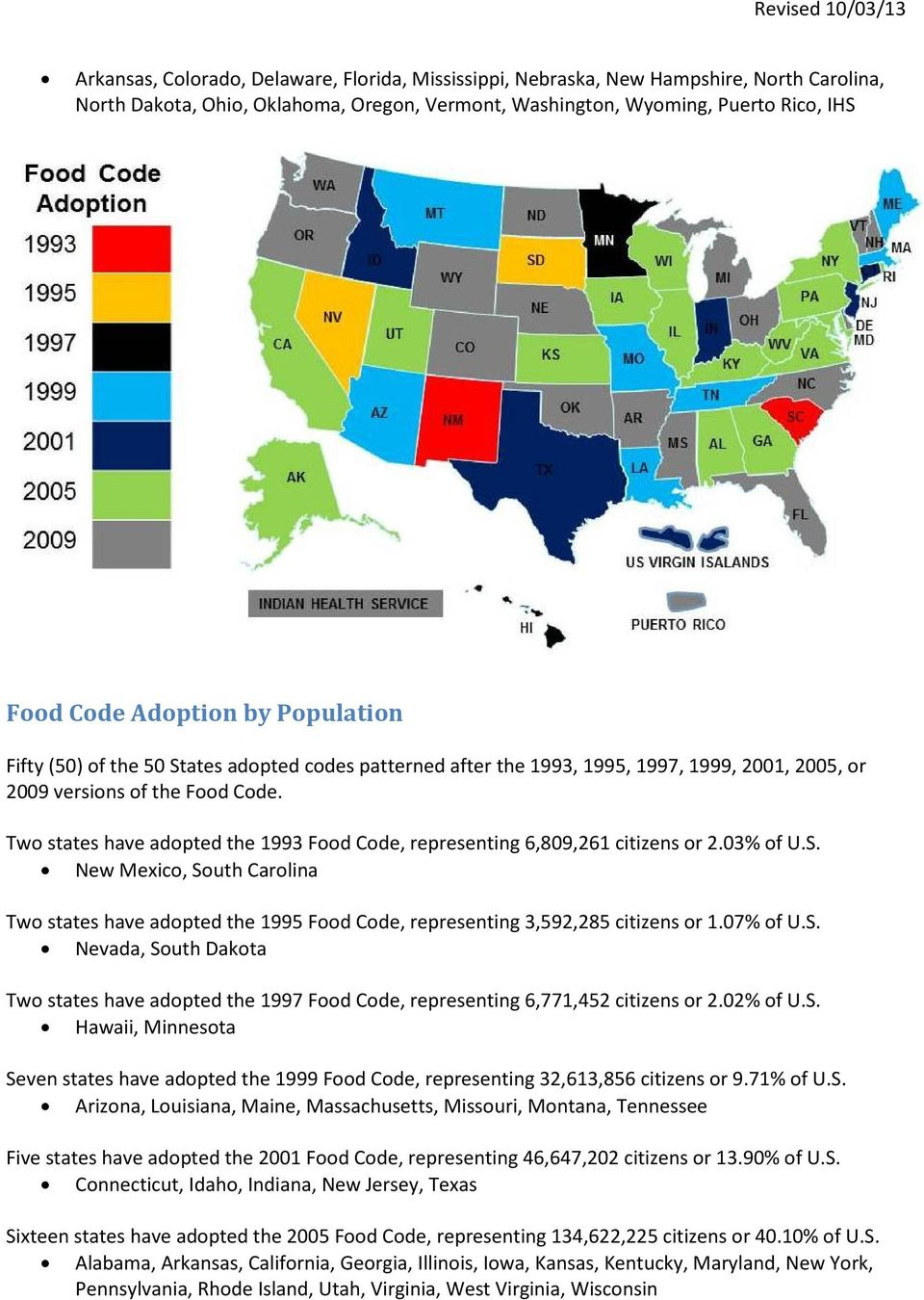 Two states have adopted the 1993 Food Code, representing 6,809,261 citizens or 2.03% of U.S.